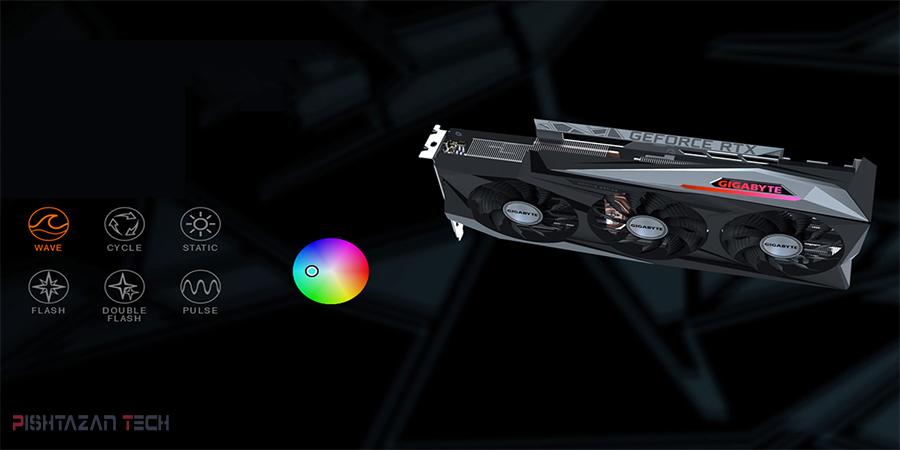 کارت گرافیک Gigabyte Geforce RTX 3090